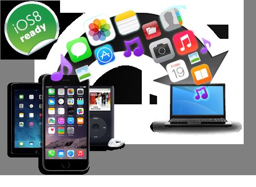 Fotos und Videos auf iPhone überwachen